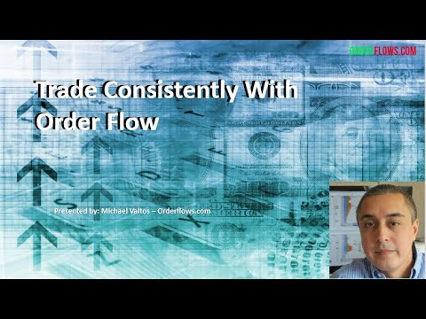 Trade Consistently With Order Flow NinjaTrader 8 Day Trading Futures