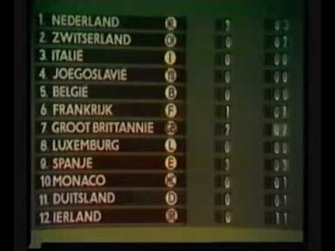 Eurovision 1970 - Voting Part 1/2