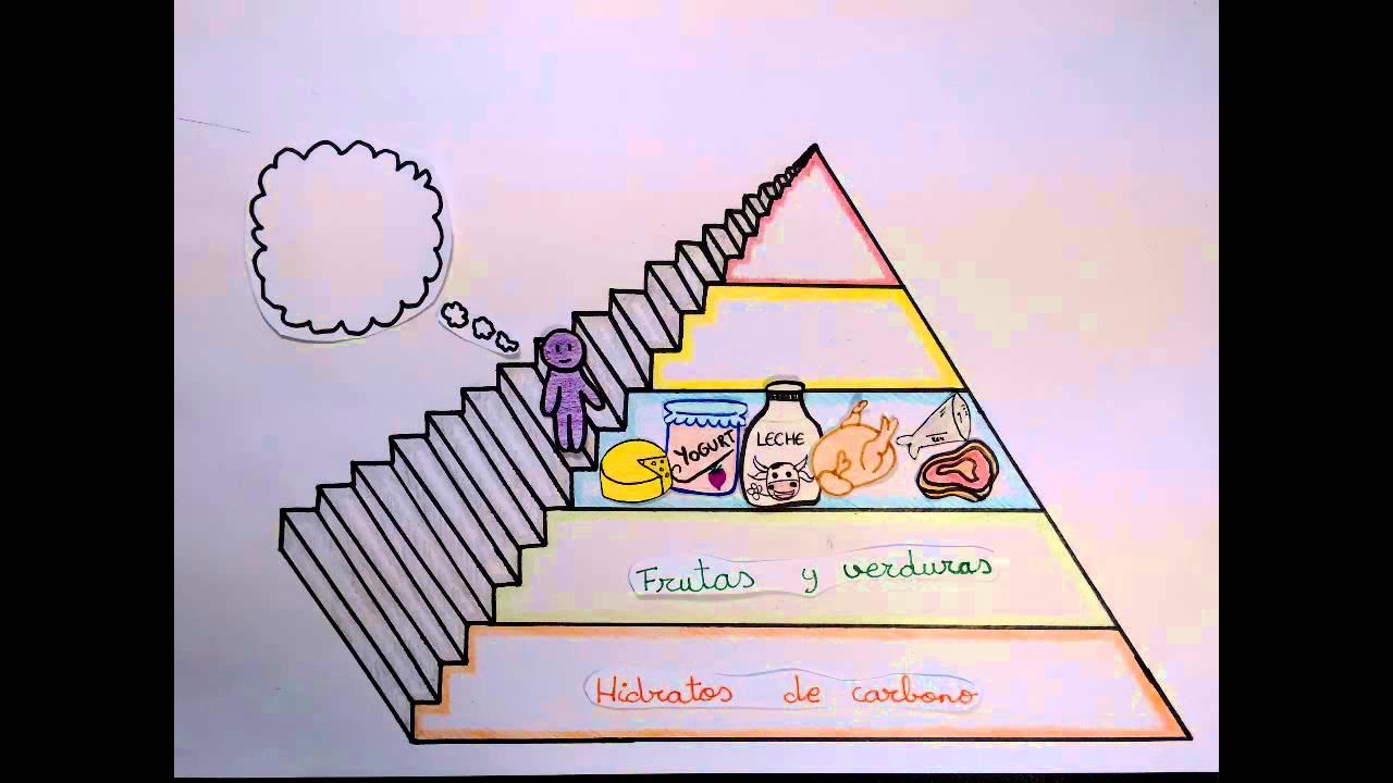 La pir mide alimenticia youtube - Piramide alimenticia para colorear ...