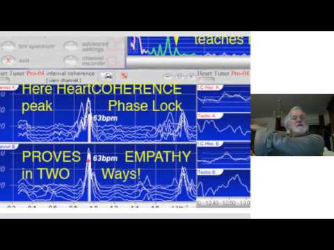 Heart Coherence and HRV Biofeedback- History and Breakthru - with Dan Winter