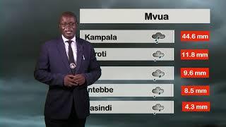 Hali ya hewa na Africano 15 12 2019