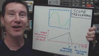 EEVblog #159 - Oscilloscope Trigger Holdoff Tutorial