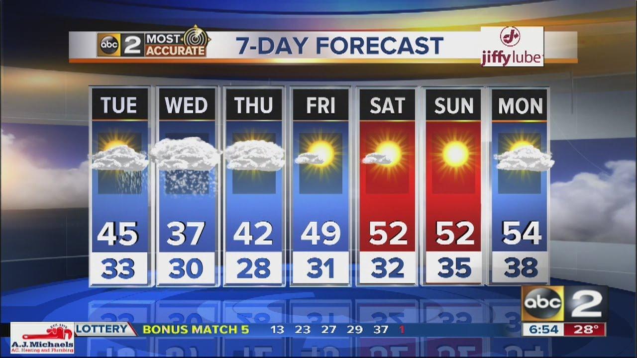 ABC2 Weather Forecast