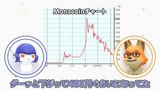 シテイルチャンネルpart12 Monacoin200万円騒動
