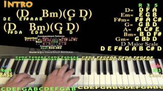 Die A Happy Man (Thomas Rhett) Piano Lesson Chord Chart