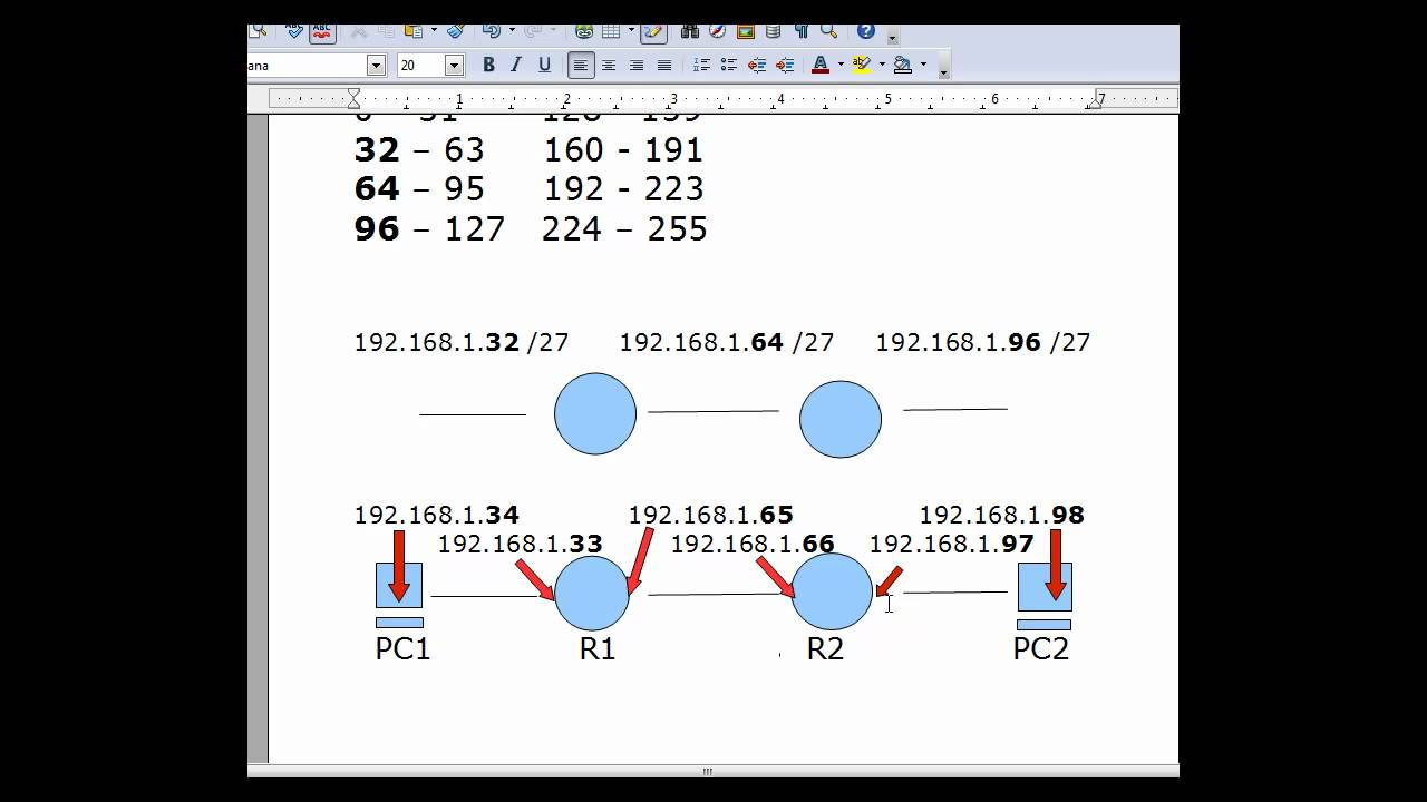 Subnet A Network In Packet Tracer Part1 Youtube Switch Design Review Help Lan Switching And Routing Cisco