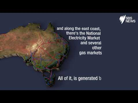 An Overview Of Australia's Energy Network
