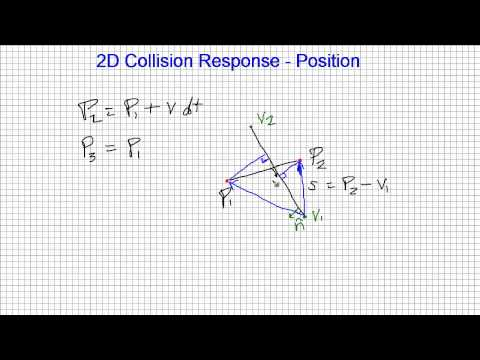 Linear Algebra- 2D Collision Response - Position