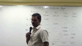 Partnership Accounts Lecture 5