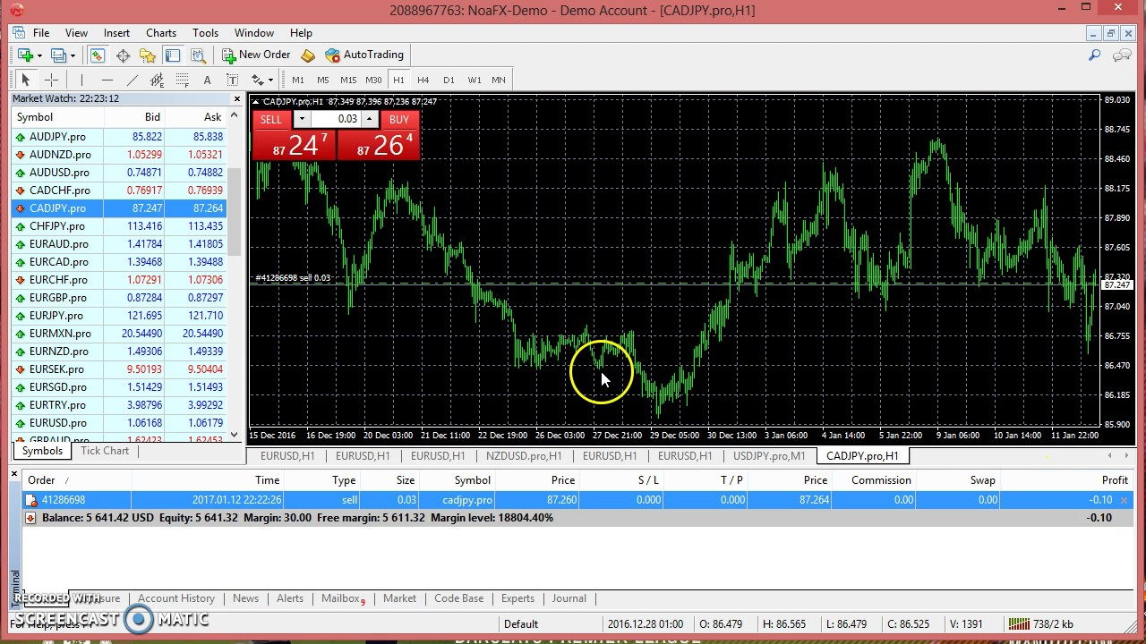 How To Place Trades On The Mt4 From Signals For Beginers Youtube