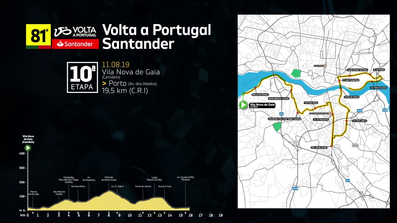 81 ª Volta A Portugal Mapa Da 10 ª Etapa Youtube