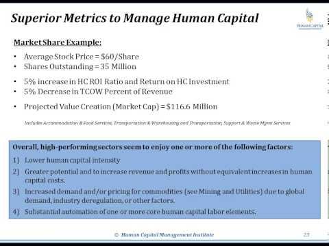 Predicting Financial Performance with Human Capital Metrics