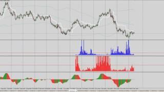 Аналитический обзор форекс и фондового рынка 23 11 2016