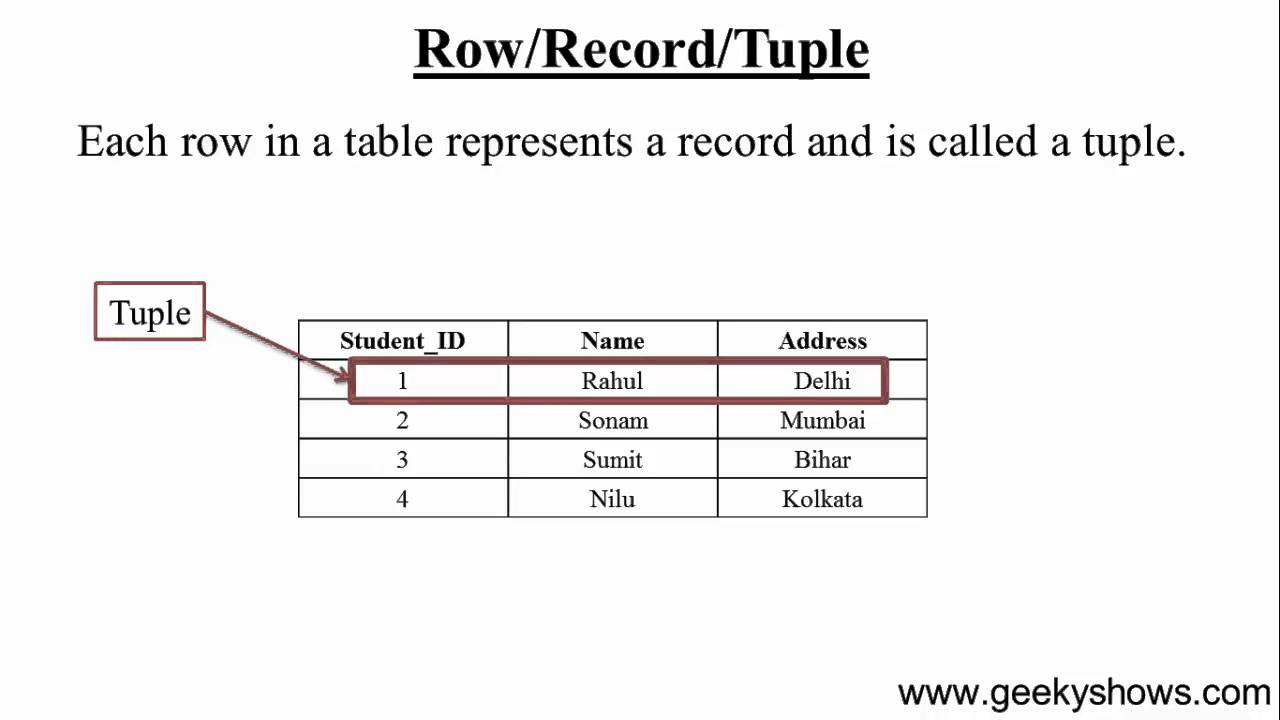 1 Introduction To Sql Hindi Youtube