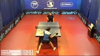 Настольный теннис матч 141118 10  Бурова Майя  Марусева Анна