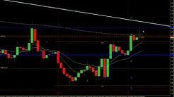 2/26/10 Eur/USD False Break Short Trade.wmv