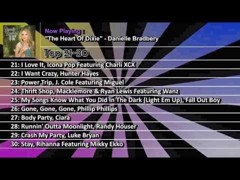 Top 10 Canzoni Agosto/Settembre 2013 con titoli..