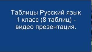 Таблицы Русский язык  1 класс (8 таблиц) - видео презентация.