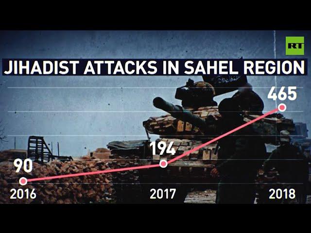 Number of Jihadist attacks in Sahel region has doubled in each of the past few years