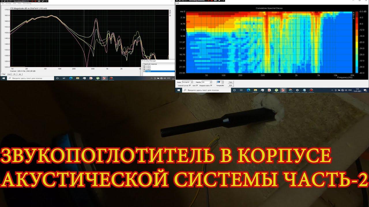 Звукопоглотитель в корпус акустической системы часть-2