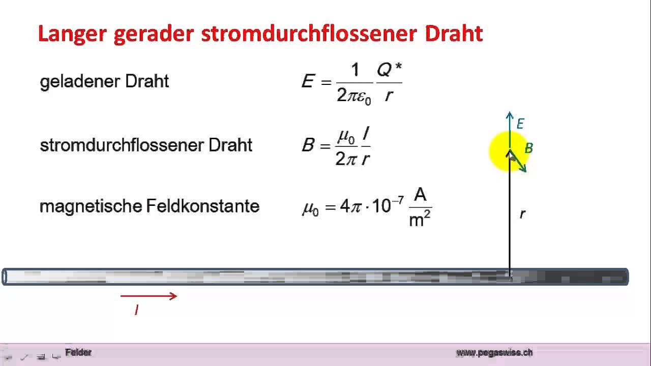 Felder: Magnetfeld erzeugen - YouTube