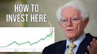 Peter Lynch: How T๐ Invest With Stocks At High Prices