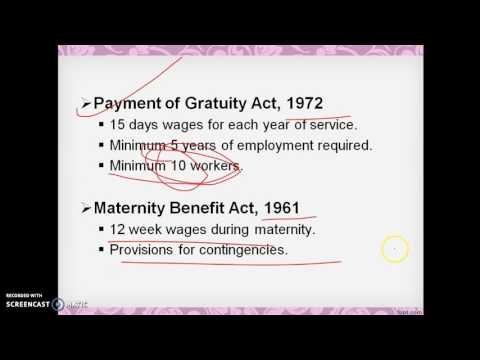 Social Security in India-1