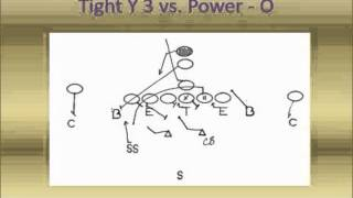 2 Back Run Fits in the 3-4 Defense