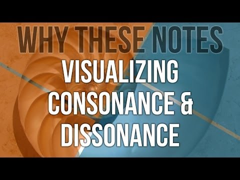 A Visual Representation of Consonance and Dissonance - Why These Notes