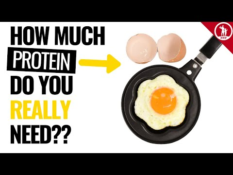 How Much Protein You REALLY Need → Daily Protein Intake