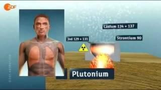 Was passiert während  einer Kernschmelze
