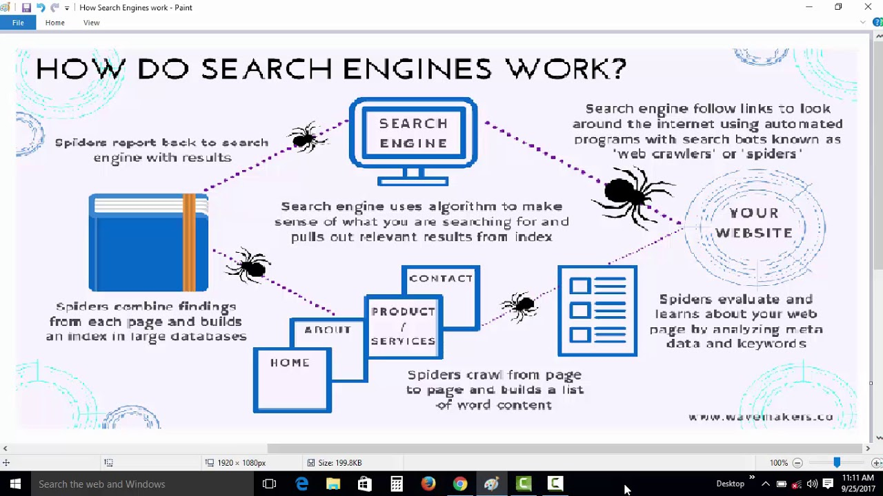 how the web search engine works Howstuffworks explains thousands of topics, ranging from the flu to black holes to conspiracy theories, with video and illustrations so you can learn how everything works.