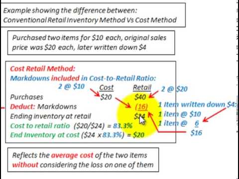 differences between full cost method and The main difference between the two methods is the treatment of fixed manufacturing overheads in absorption costing or full costing the fixed manufacturing overheads are a part of the product cost whereas in variable costing.