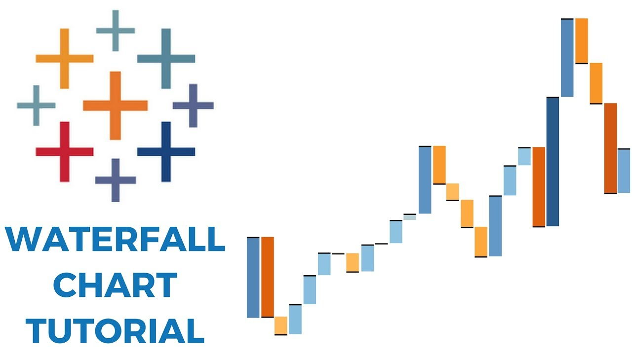 hight resolution of waterfall chart tableau tutorial