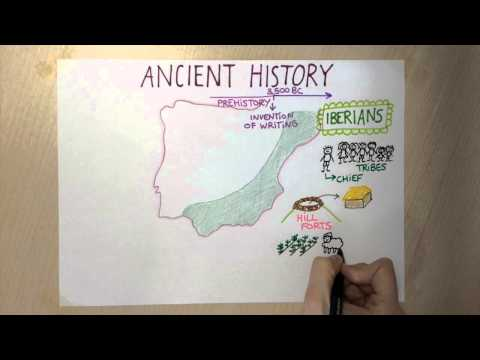 Ancient History: Iberians and Celts. History for Primary Education