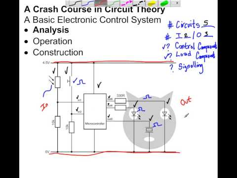 27   A Crash Course in Electronic Systems Design   A Basic Electronic Control System 01