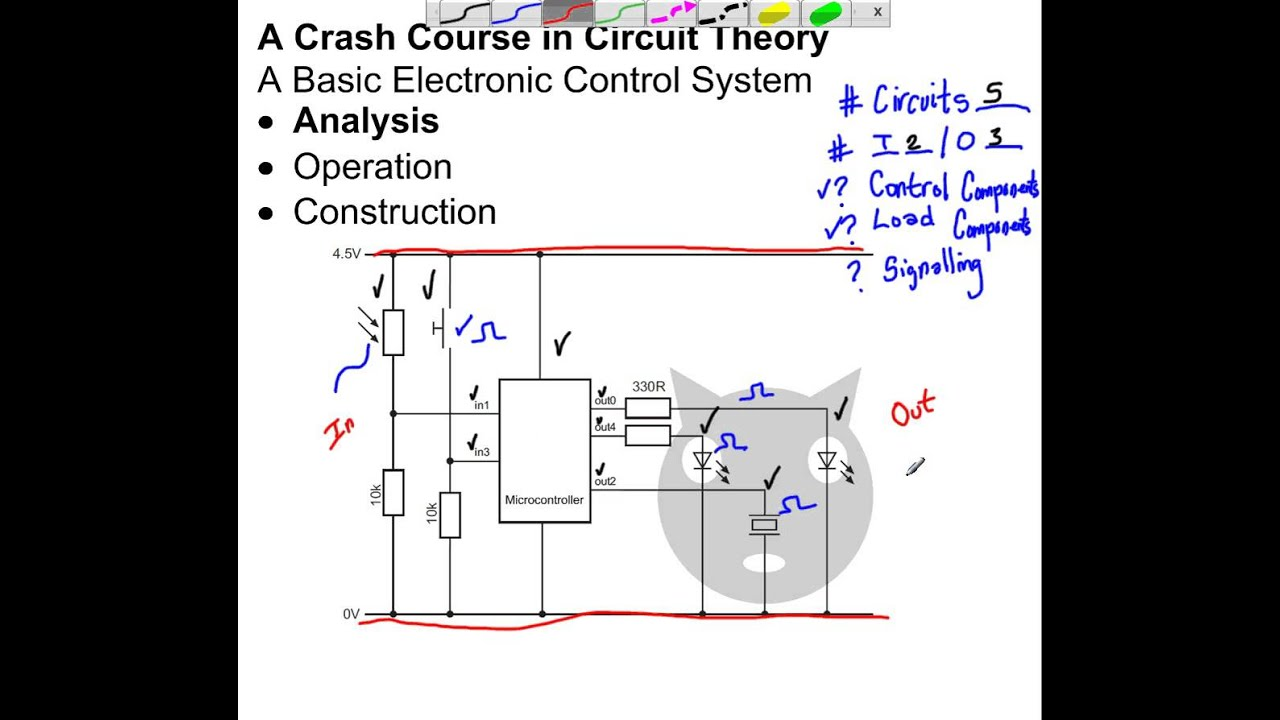 27 A Crash Course In Electronic Systems Design A Basic