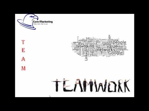 Core Marketing Business Presentation in Urdu