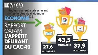 RAPPORT OXFAM : L'APPÉTIT DÉLIRANT DU CAC 40