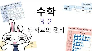 초등학교 3학년 2학기 수학 6단원 자료의 정리 (1차…