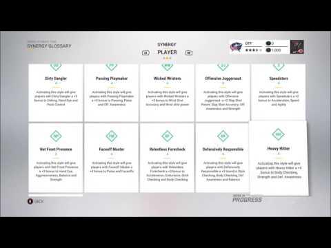 NHL 17 HUT Best Synergy To Use & Full List Walkthrough