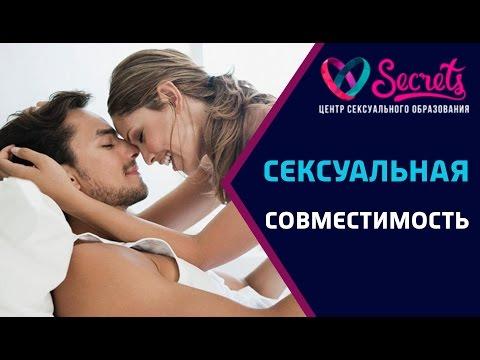 вопросы о сексе для знакомства