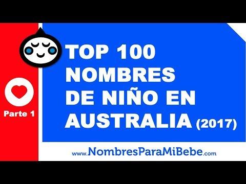 TOP 100 nombres para niños en Australia 2017 - PARTE 1 - www.nombresparamibebe.com