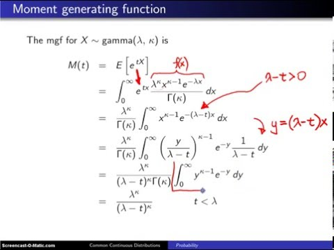 Gamma distribution moment generating function
