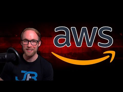 AWS RDS SQL Server Database Restore and Backup using S3