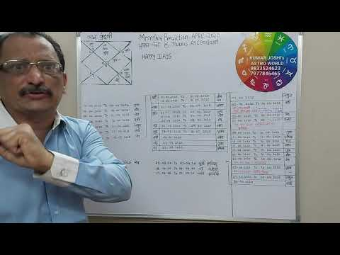 Taurus/वृषभ - Prediction For April 2020 By Kumar Joshi