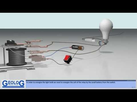 Relay Meaning - Electromagnetic relay meaning