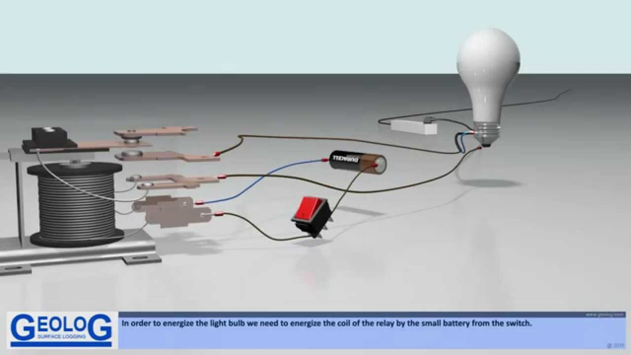 Electromagnetic Relay Basics Wwwgeologcom YouTube - Electromagnetic relay switch