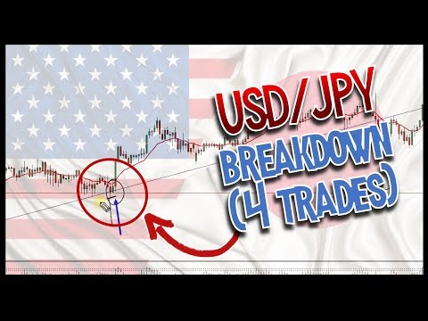 4 Trade Opportunities & Loads of Trading Lessons with USD/JPY