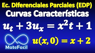39. Partial Differential Equation, initial condition, solved by characteristic curves
